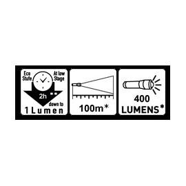 LINTERNA LED LENSER F1
